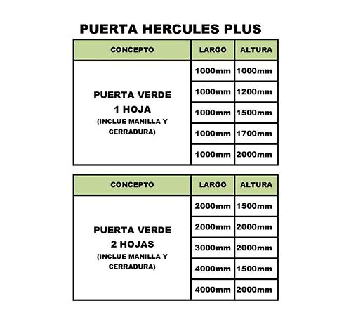 Tabla Medidas Puerta Hércules Plus